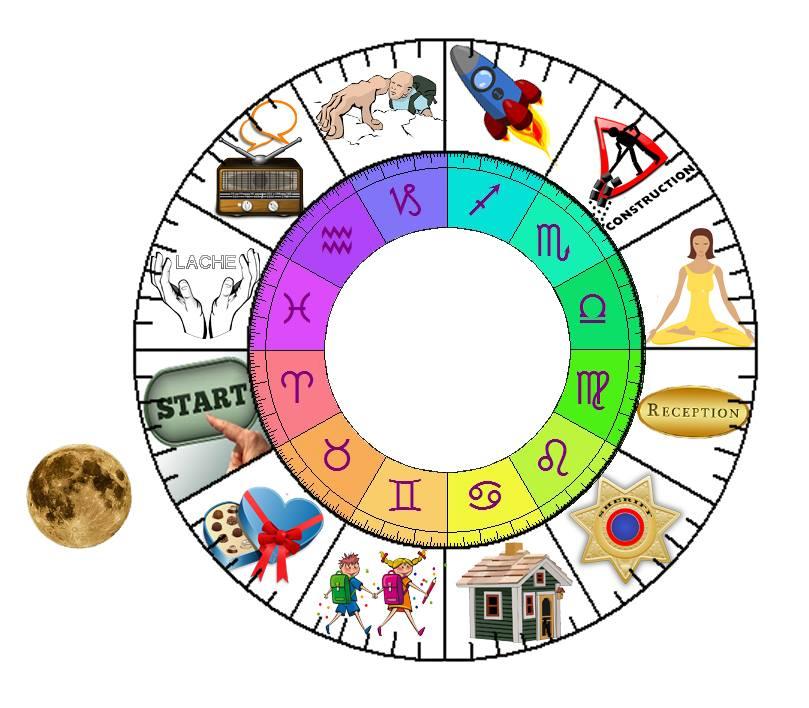 zodiaque imagé 2